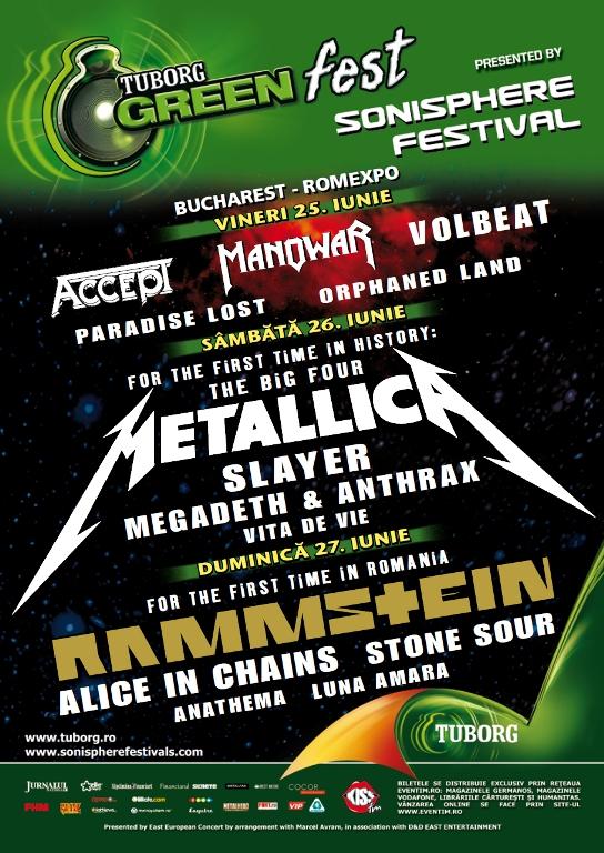 Sonisphere Festival Line-up