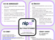 nlp practitioner program de formare in metoda nlp resonanz
